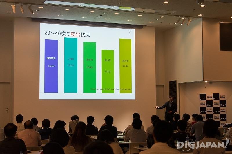 横須賀市の人口流出問題について自ら説明する吉田市長