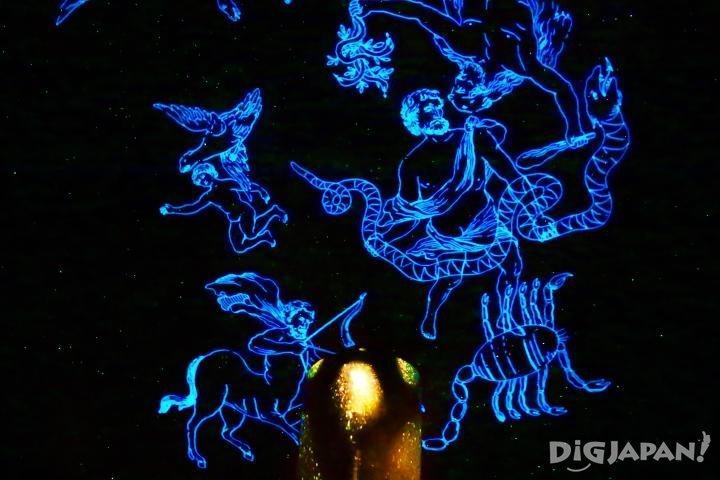 天象館內還有關於夜空中各種星座的日文解說