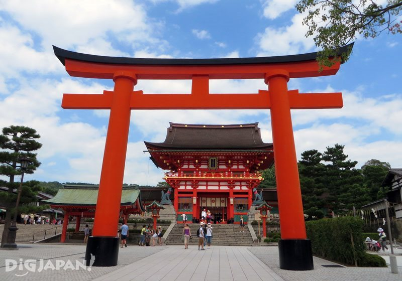 A red gate against a blue sky at Fushimi Inari