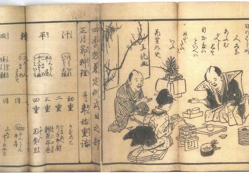 "Source: ""Banka Nichiyou Souzai Manaita"" (Owned by Ayao Okumura)"