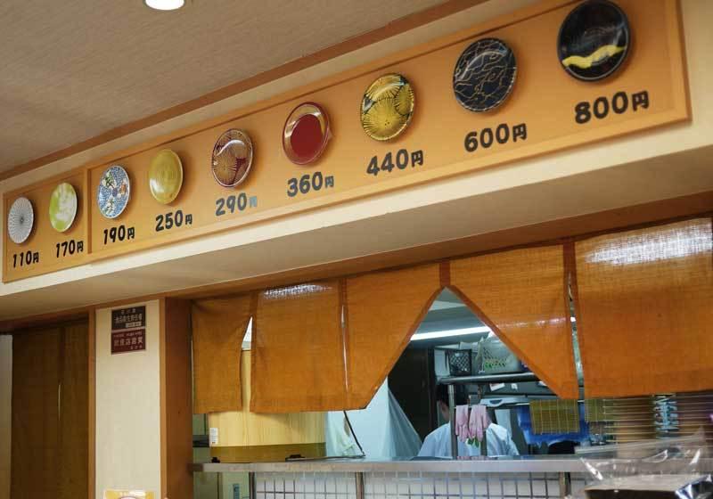 ราคาแยกตามสีของจาน เข้าใจง่ายมากๆ