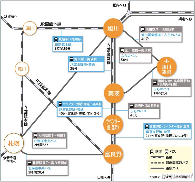 富良野・美瑛アクセスマップ