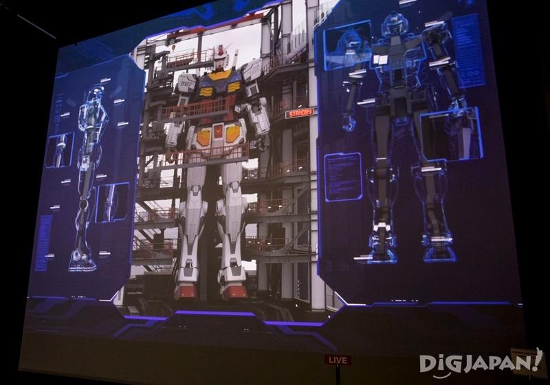 Gundam Projection Screen
