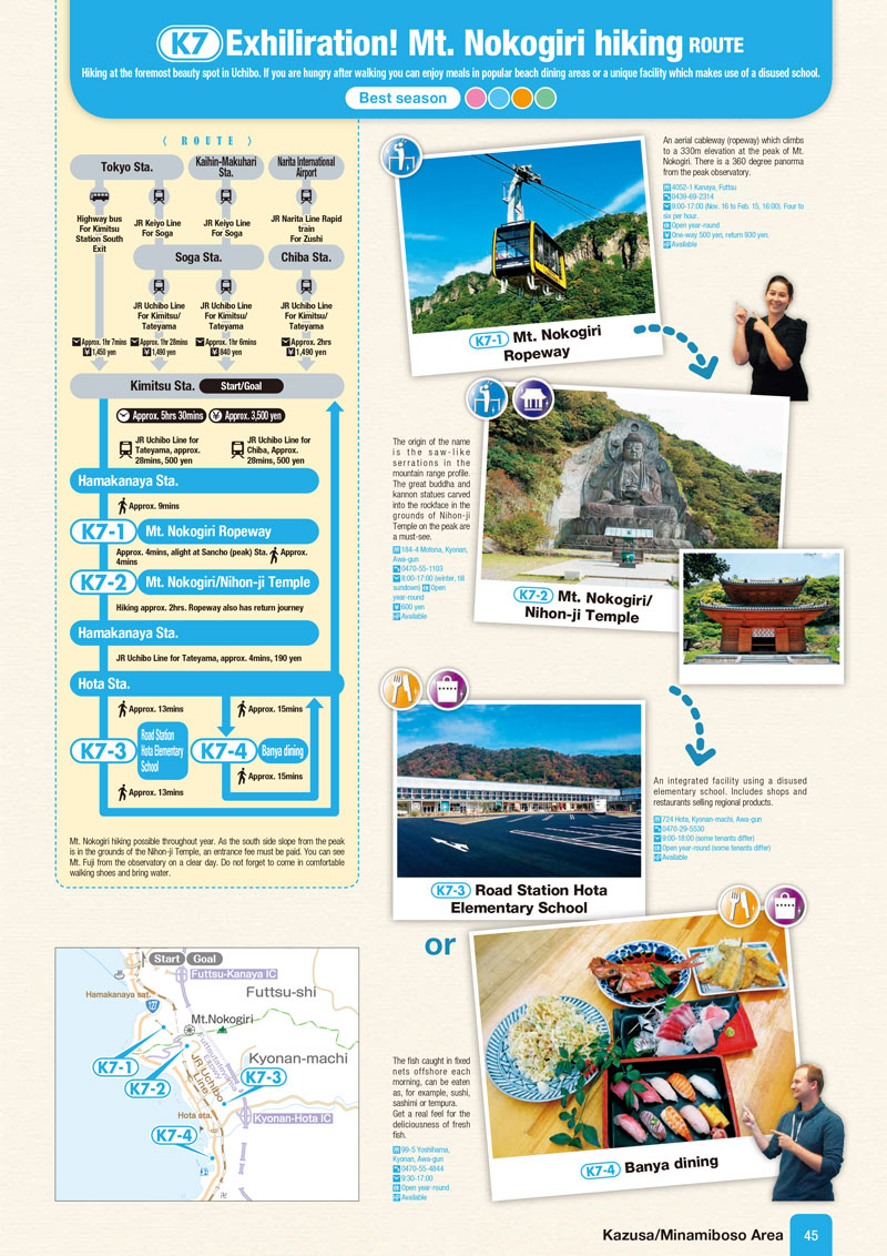Print this out and bring it with you! Info. on touring Mt. Nokogiri.