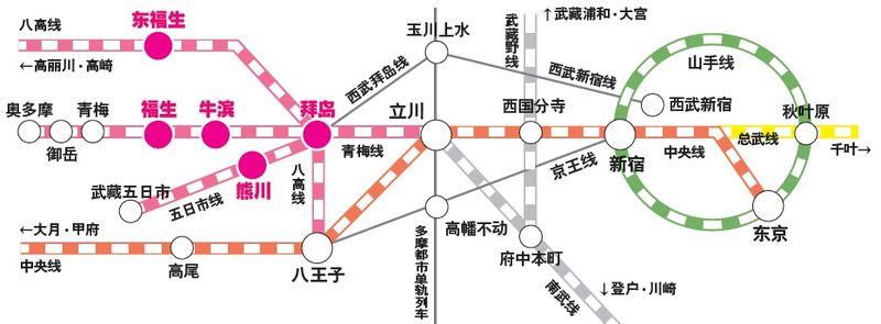 新宿福生交通图