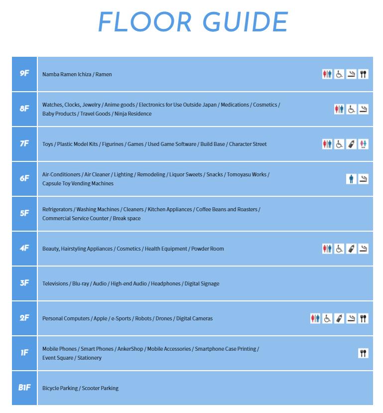 EDION Namba Main Store_Floorguide