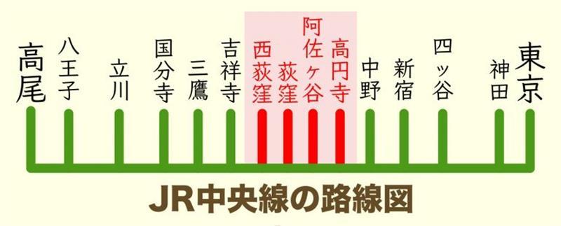 東京拉麵-鐵路之旅